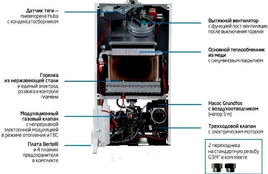 Описание газового котла Бакси двухконтурный настенный для частного дома - Плюсы и минусы — Обзор