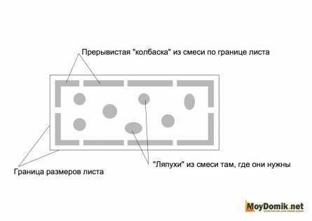 Как утеплить стены пенопластом изнутри, какой пенопласт выбрать для внутреннего утепления стен