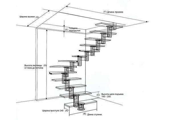 Высота ступеней лестницы в своём доме: расчет оптимального значения с помощью калькулятора