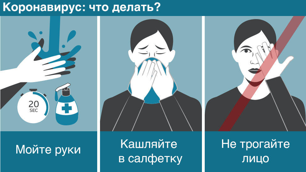 Что нужно делать, чтобы защититься откоронавируса: инструкция