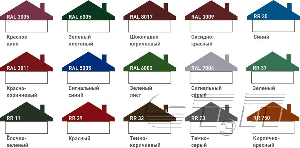 Металлочерепица по низким ценам от еврокров. фото, виды и монтаж металлочерепицы.