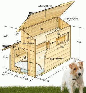Будка для собаки своими руками: сборка, чертежи, размеры