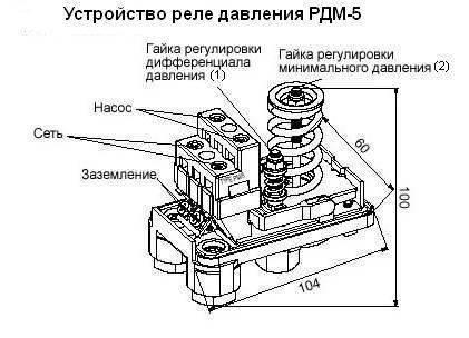 Настройка давления в насосной станции с гидроаккумулятором