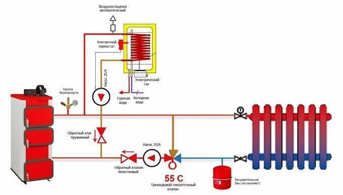 Подключение бойлера косвенного нагрева к котлу - схема