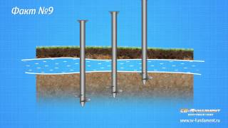 Как сделать фундамент на плывуне – технология изготовления