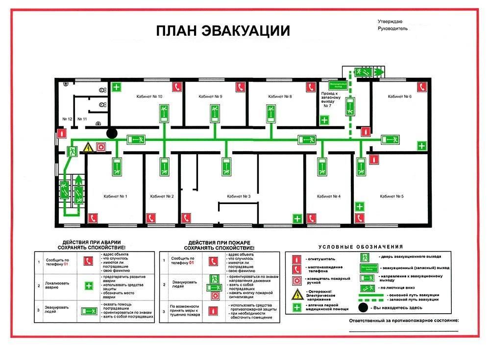 Программа для рисования плана эвакуации при пожаре - пожарная безопасность