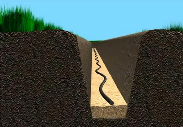 Прокладка кабеля в земле: особенности технологии