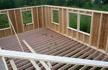Как построить Каркасно - щитовой садовый домик эконом класса своими руками недорого: Пошаговая инструкция +Проекты и Видео