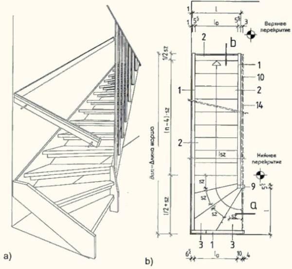 Можно ли самому сделать расчет лестницы с забежными ступенями