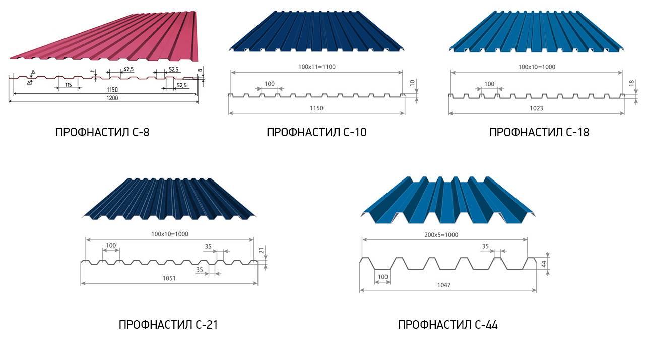 Профнастил для крыши — размер листа и цена, особенности видов
