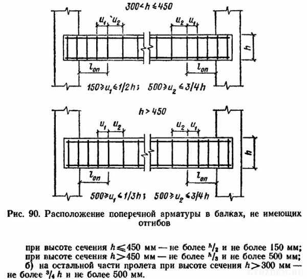 Калькулятор расчёта ленточного фундамента