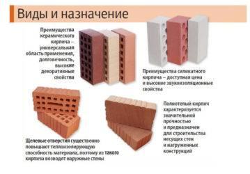 Керамический vs cиликатный | достоинства и недостатки силикатного и керамического кирпича, ограничения, сравнение характеристик