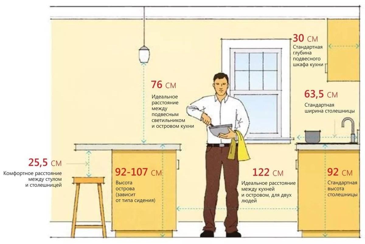 Стандартная высота кухонной столешницы от пола на кухне