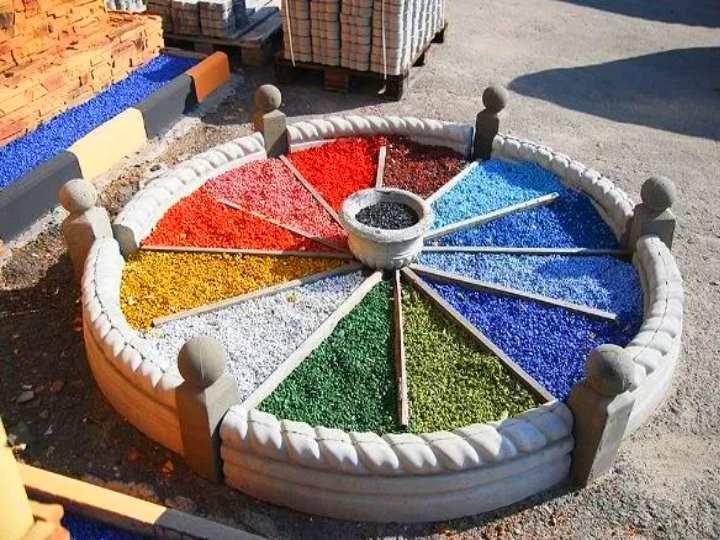 Производство цветного щебня как бизнес - технология, краска, оборудование для изготовления цветного щебня своими руками