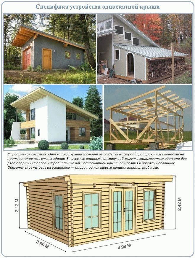 Односкатная крыша: 115 фото расчета, постройки и установки своими руками