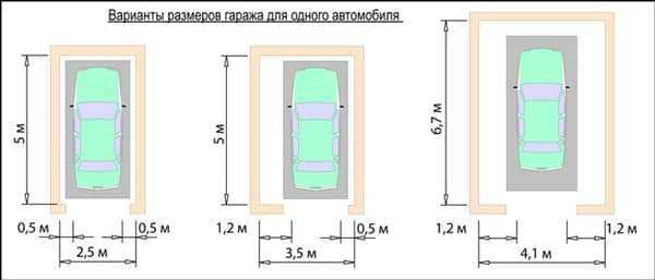 Все о железобетонном гараже: плюсы и минусы постройки из плит и бетонных блоков, размер, вес, фото