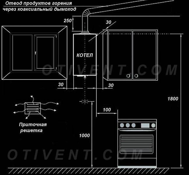 Основные принципиальные схемы котельной с оборудованием