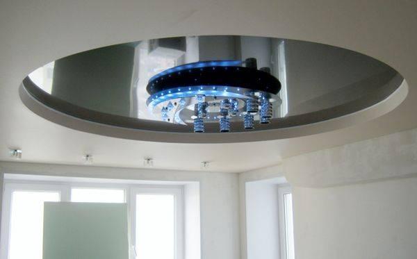 Споты для натяжных потолков (64 фото): светодиодные потолочные встраиваемые лампы, схемы расположения в интерьере, отзывы