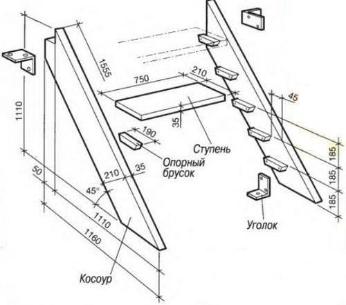 3d расчет лестницы с забежными ступенями 180 градусов - онлайн калькулятор | perpendicular.pro