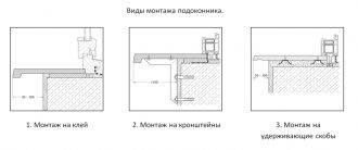 Этапы установки пластикового подоконника