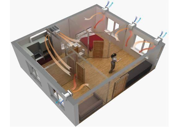 Вентиляция в панельном доме: 3 схемы, особенности устройства и замены