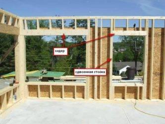 Установка пластиковых окон в каркасном доме, монтаж деревянных стеклопакетов