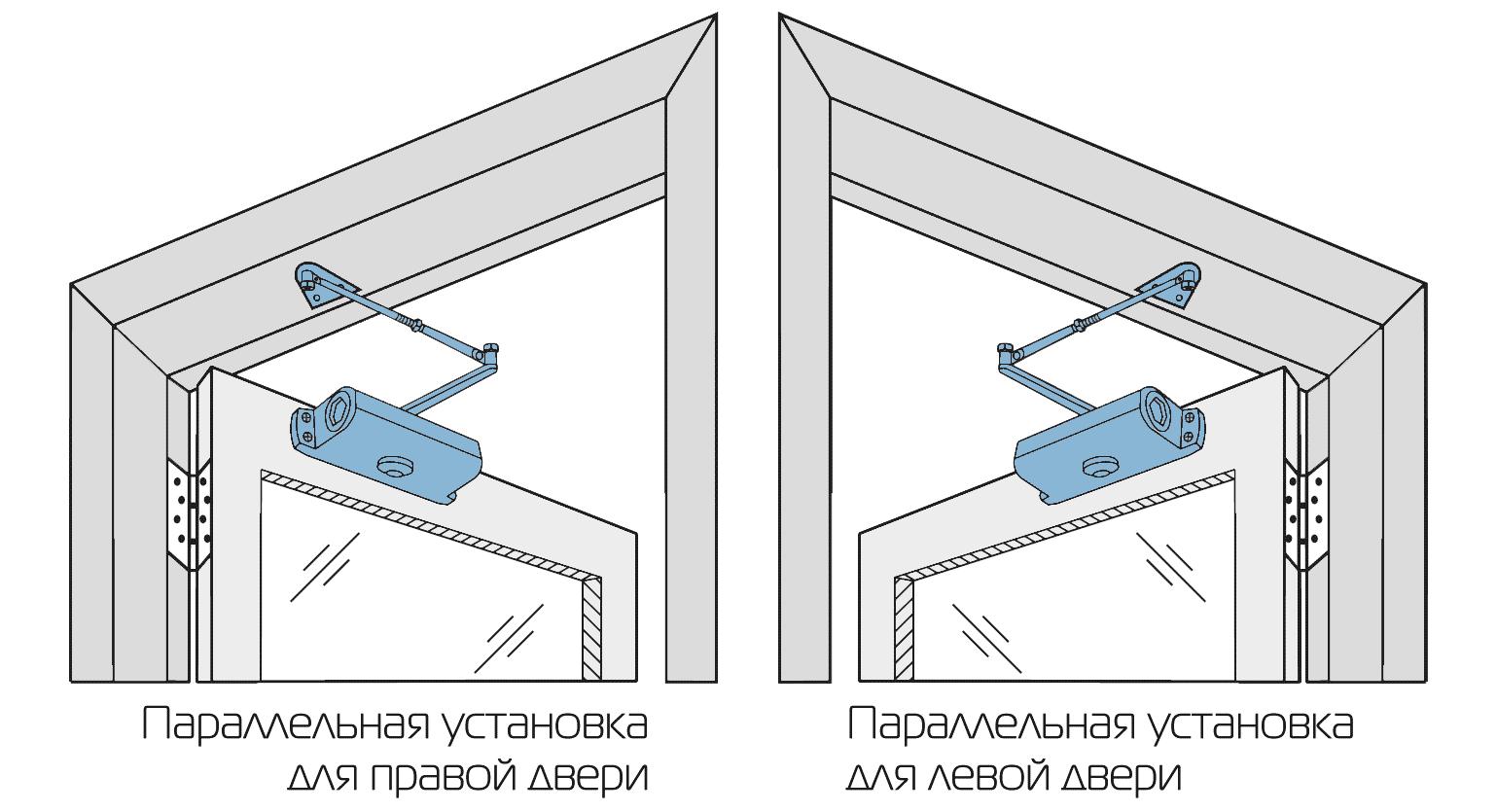 Как установить доводчик на дверь: инструкция и видео