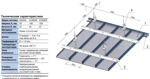 Реечный потолок своими руками: устройство, как собрать потолок из реек, пошаговая инструкция, профиль, подвесы, крепление