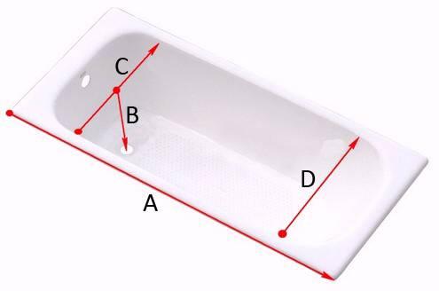 Какие бывают размеры ванны - высота, ширина, длина и габариты санузла