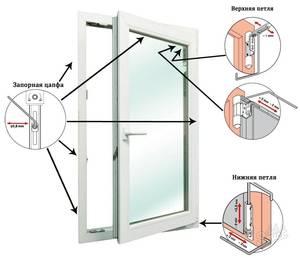Что делать, если не закрывается пластиковое окно?