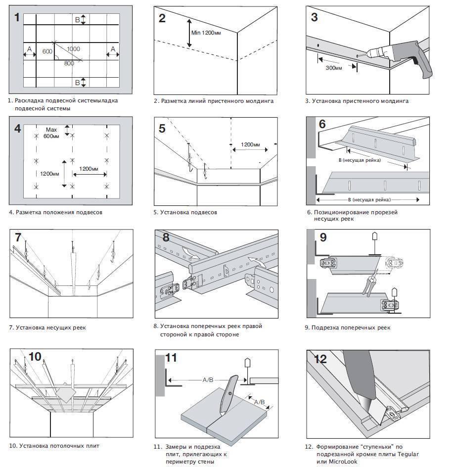 Как потолок армстронг сделать интересным