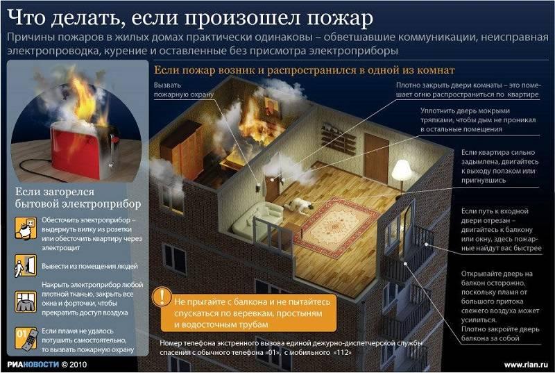 Что делать, если в доме случился пожар? ваши действия до во время и после чп +видео и фото