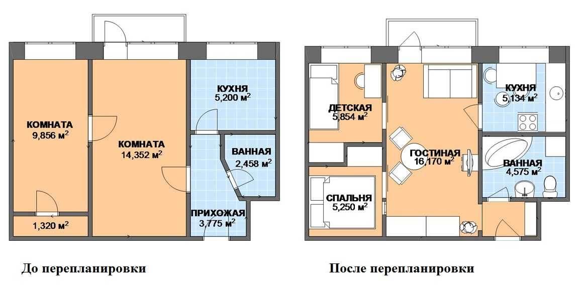 Разделение квартиры на две квартиры