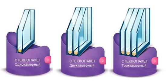 Однокамерный, двухкамерный стеклопакет: какой стеклопакет лучше
