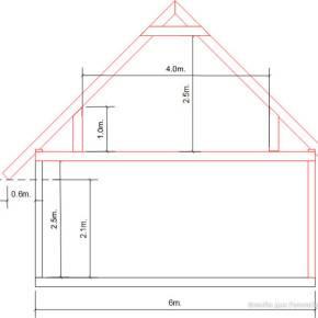 Проекты каркасных домов 6 на 6 и особенности строительства