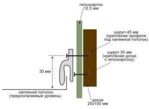 Можно ли установить натяжной потолок если стены из гипсокартона