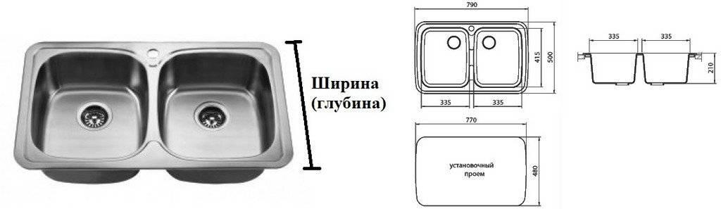 Мойка для кухни: как выбрать раковину, на что обратить внимание