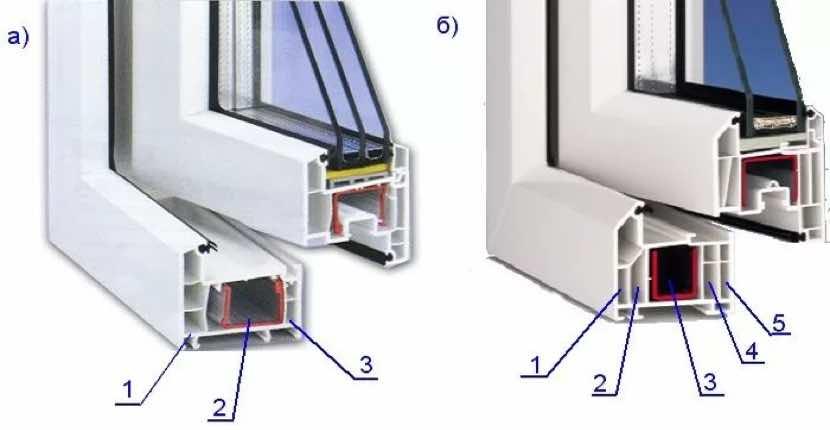 Плюсы и минусы трехкамерных стеклопакетов