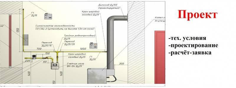 Как провести газ в снт: документы, порядок действий