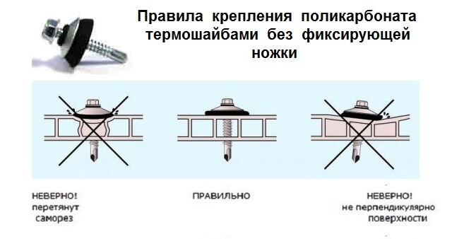 Крепеж поликарбоната к металлу: как правильно крепить, как закрепить на навесе к металлическому каркасу, через какое расстояние, как крепится монолитный и сотовый поликарбонат
