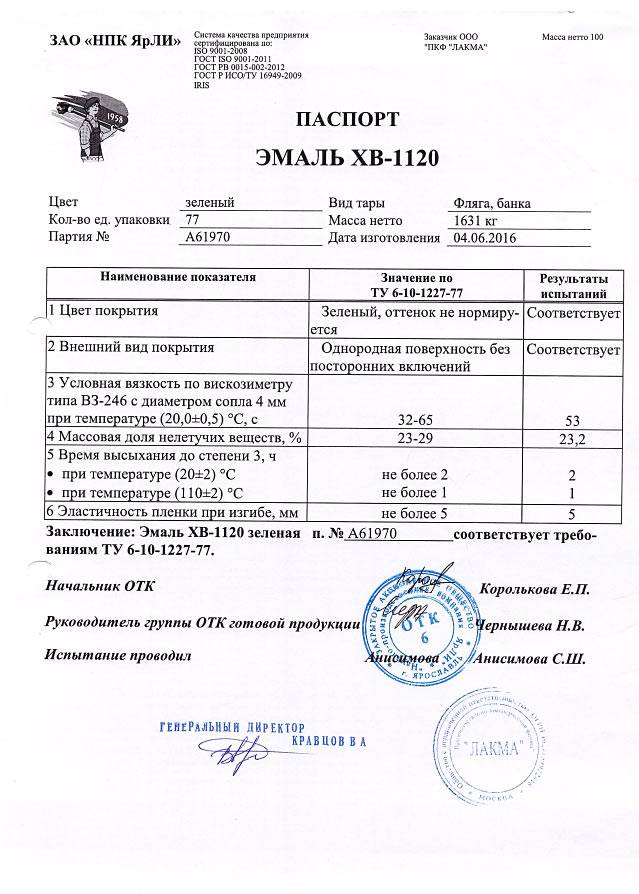 Эмаль хв-124: технические характеристики, состав, расход и правила применения