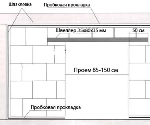 Плюсы и минусы пазогребневых плит. виды блоков для перегородок