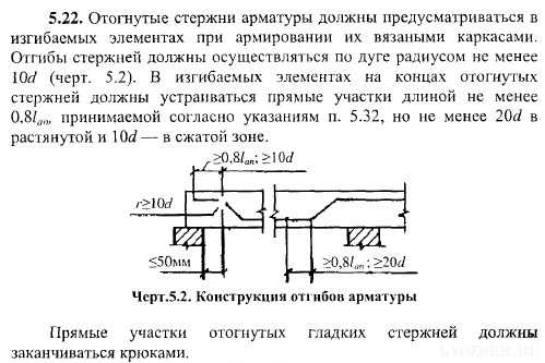 Как производится армирование ленточного фундамента своими руками