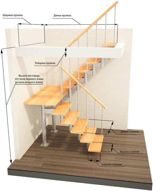 Расчет деревянной лестницы на второй этаж - всё о лестницах