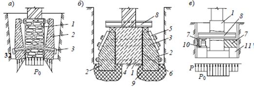 Усиление фундамента частного дома своими руками: пошаговые инструкции