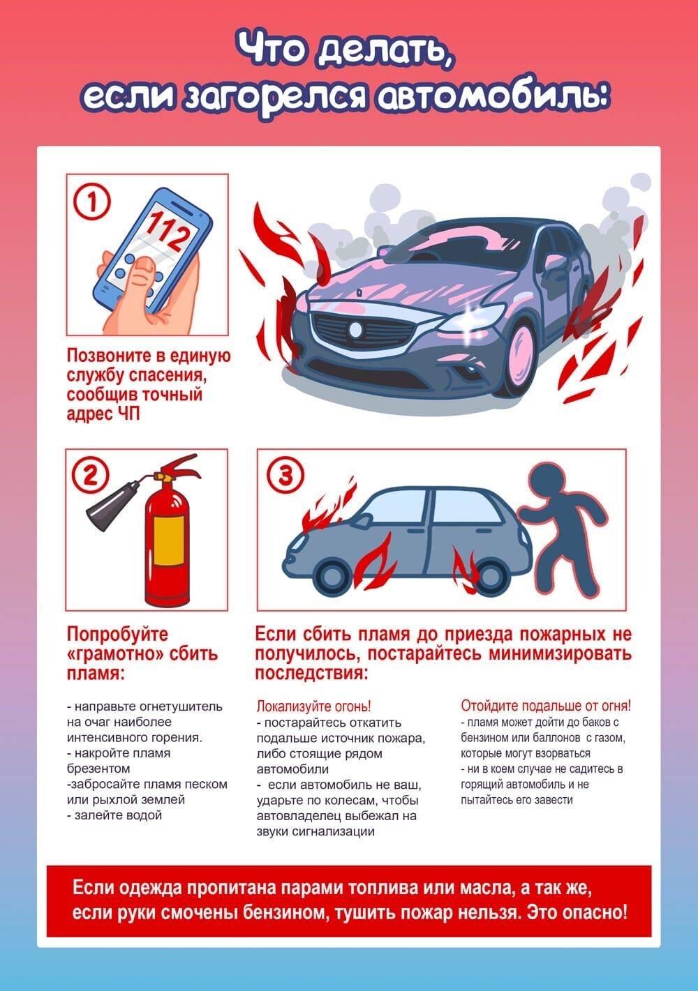 Как спастись при пожаре на разных объектах
