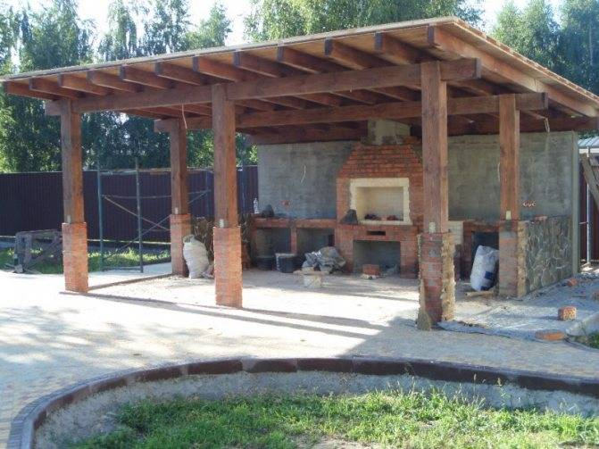 Закрытая беседка с мангалом (48 фото): теплая зимняя конструкция, утепленный вариант строения крытого типа с печкой, каркасная беседка