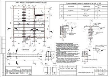 Анкера для бетона: размеры, виды, установка