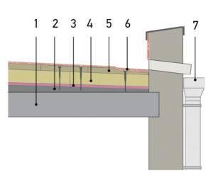 Неорганизованный водосток с крыши: когда он целесообразнее