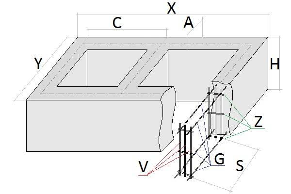 Калькулятор ленточного фундамента: как рассчитать его для дома, составление сметы, плана и чертежа на основание и расчет цены онлайн